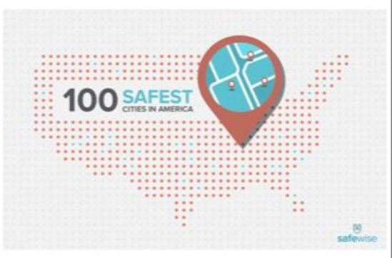Safest City US 2019